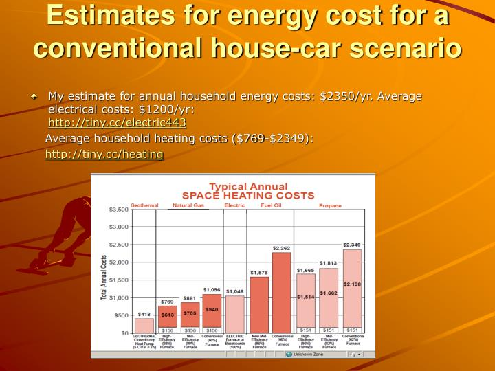 Estimates for energy cost for a conventional house car scenario