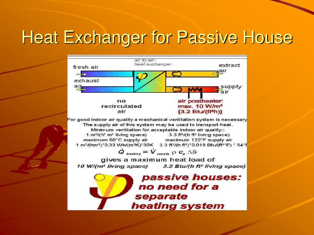 Heat Exchanger for Passive House