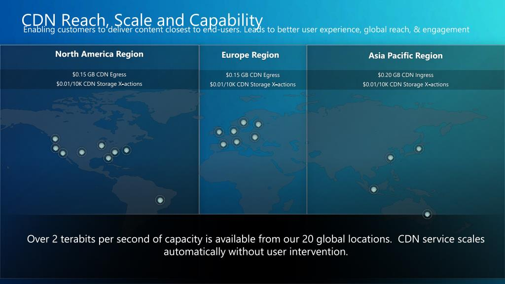 CDN Reach, Scale and Capability
