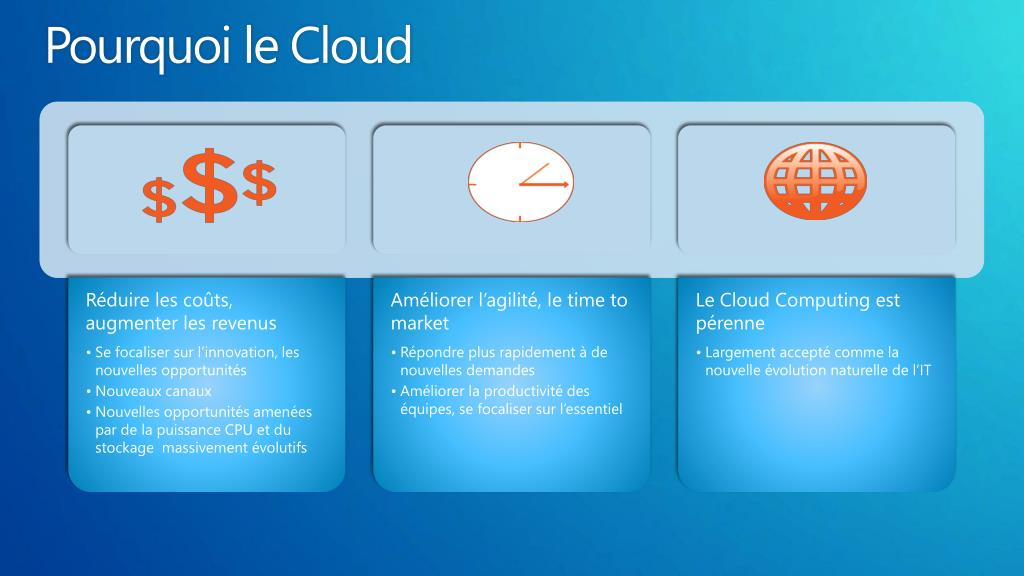 Pourquoi le Cloud
