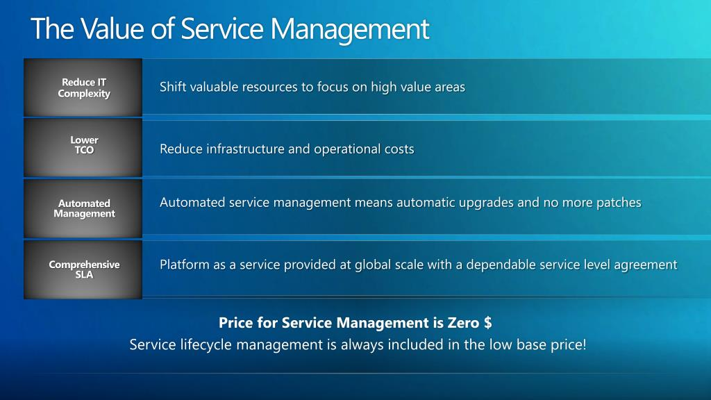 The Value of Service Management