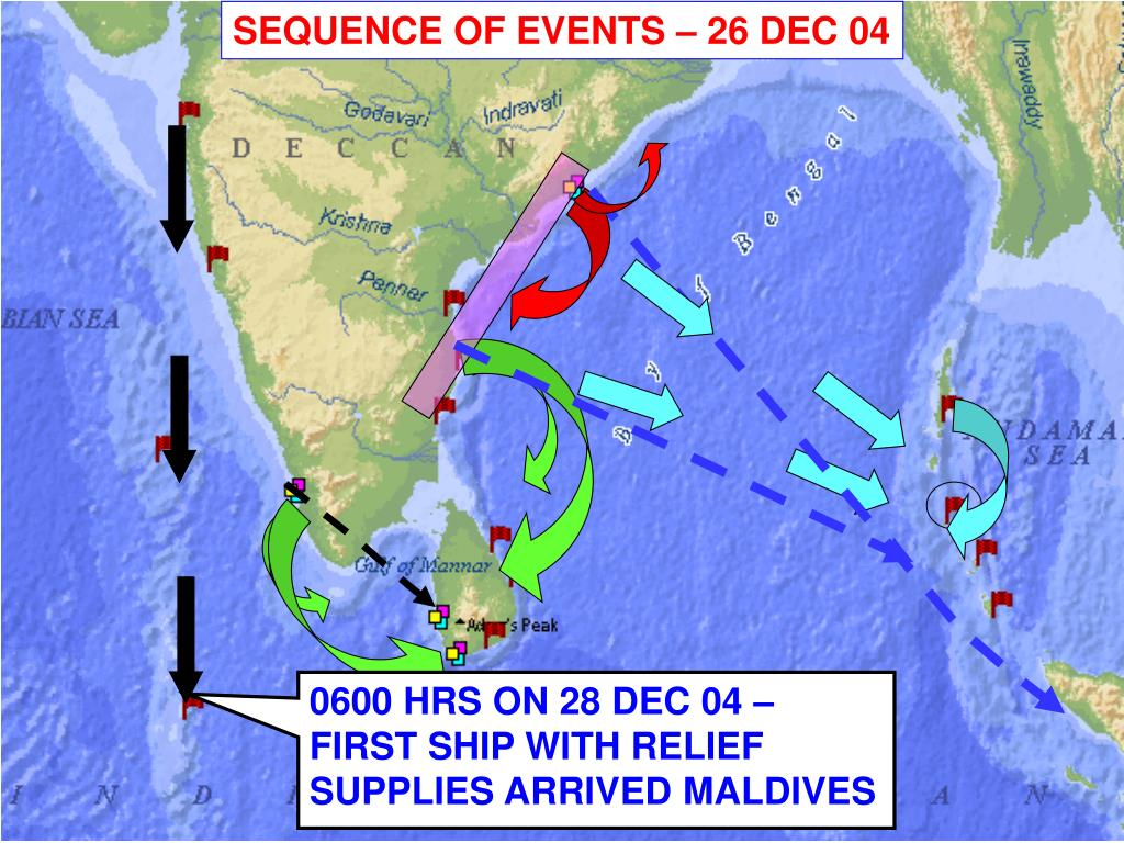 SEQUENCE OF EVENTS – 26 DEC 04