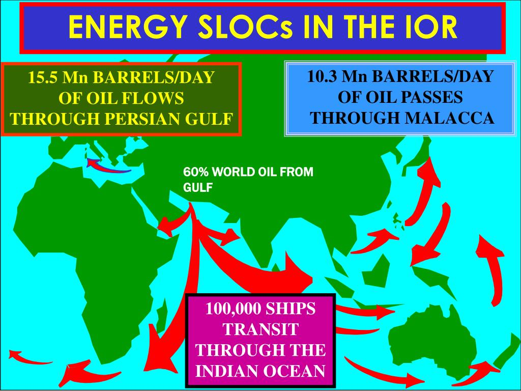 ENERGY SLOCs IN THE IOR