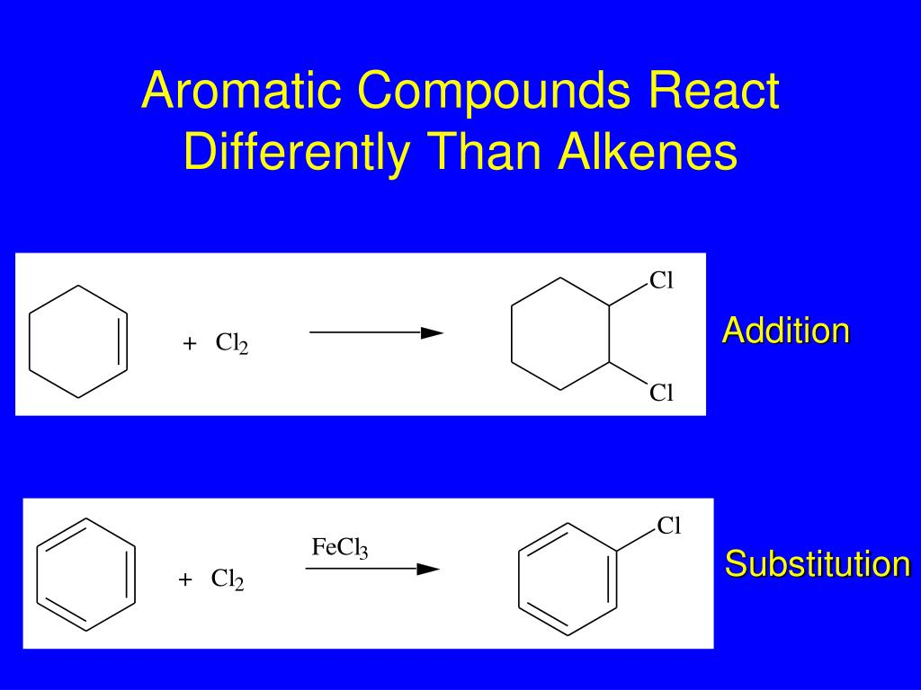 Aromatic Compounds React Differently Than Alkenes