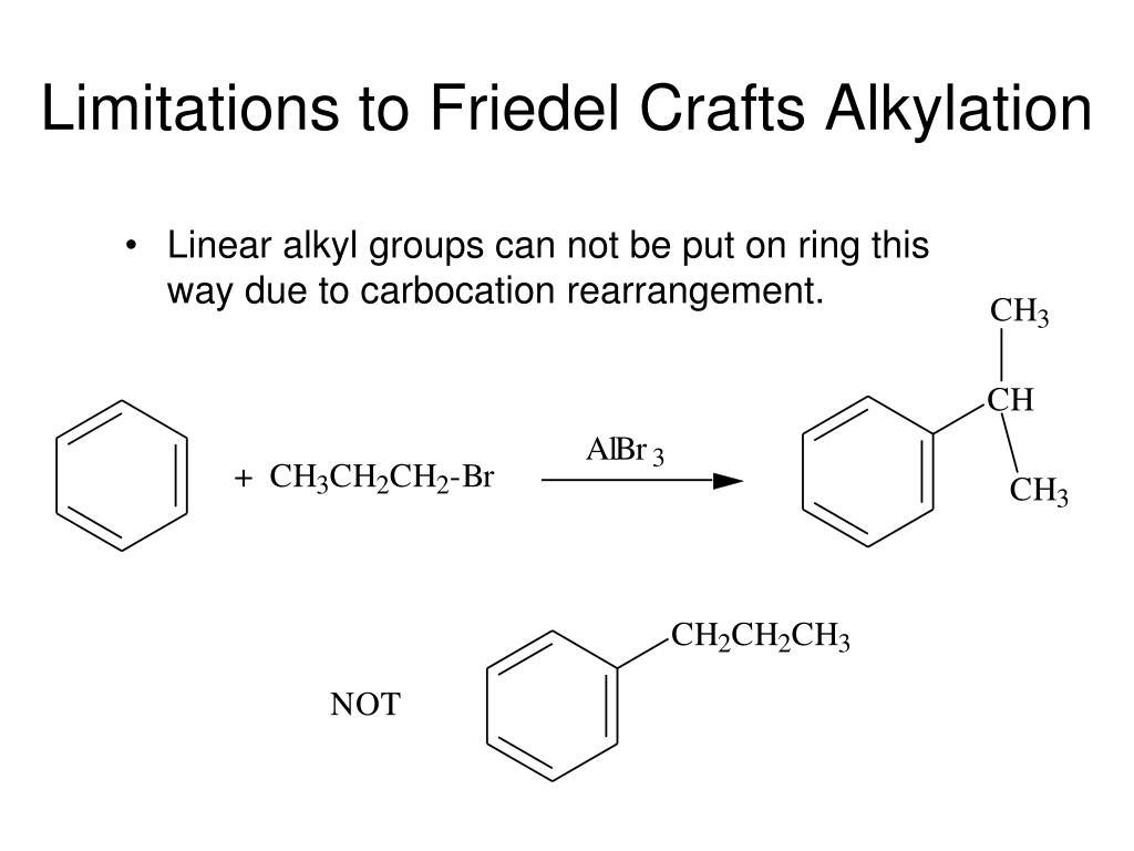 Limitations to Friedel Crafts Alkylation