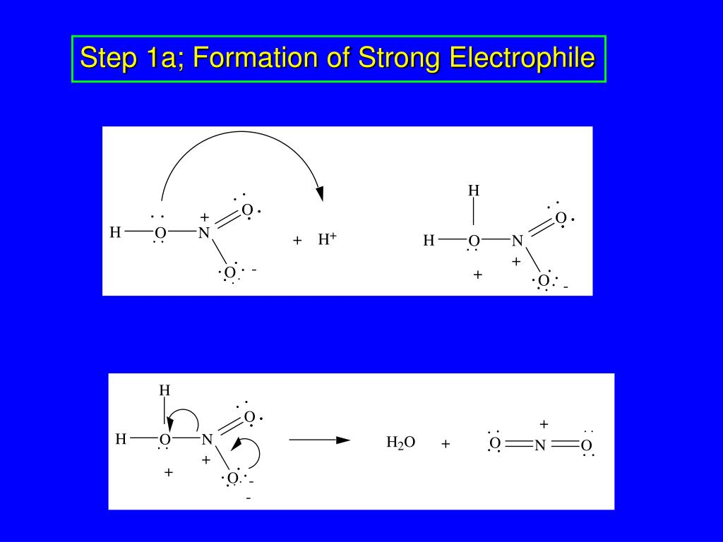Step 1a; Formation of Strong Electrophile