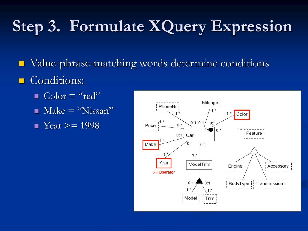 Step 3.  Formulate XQuery Expression