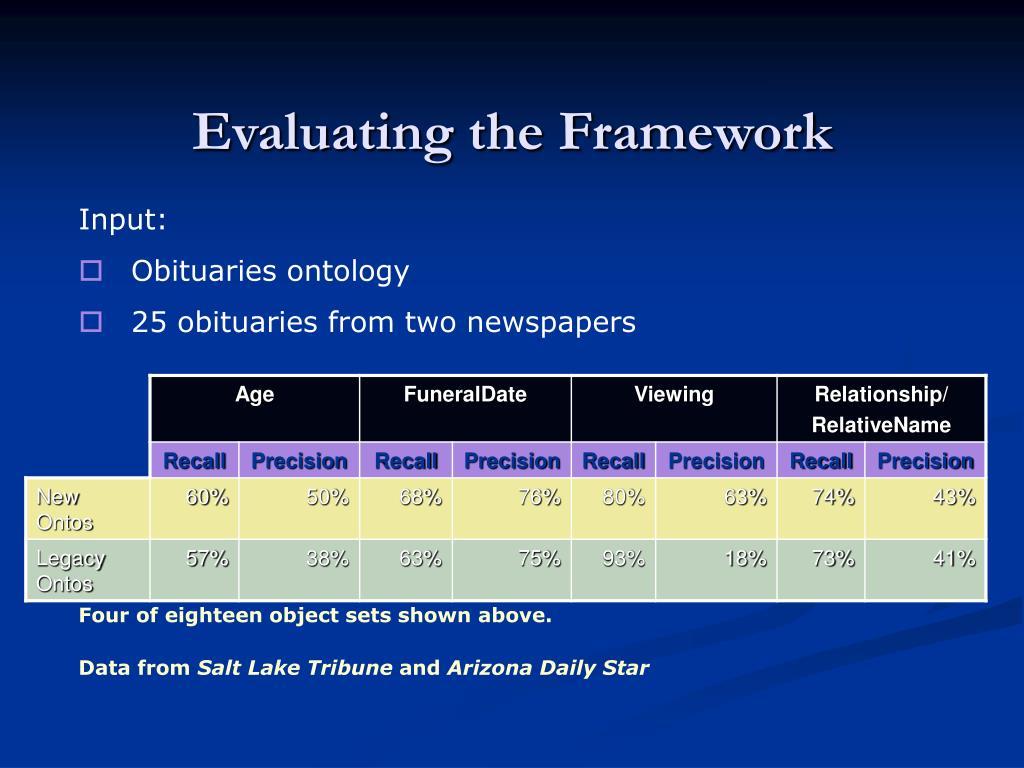 Evaluating the Framework