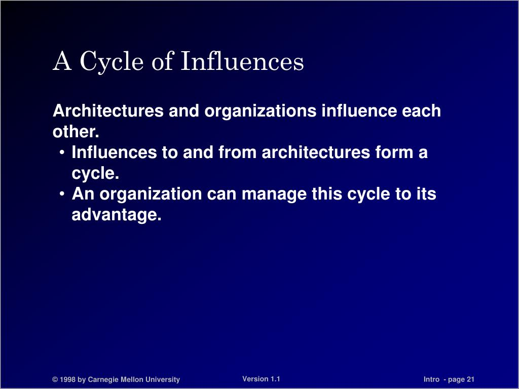 A Cycle of Influences