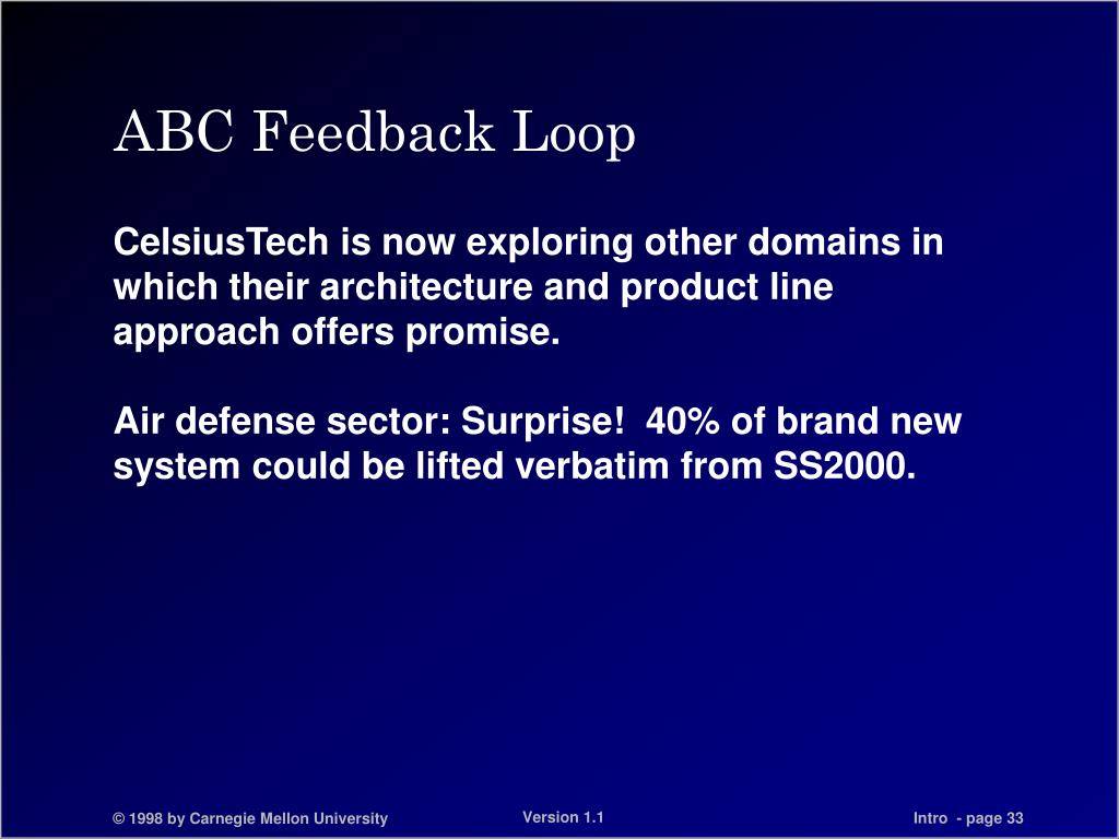 ABC Feedback Loop