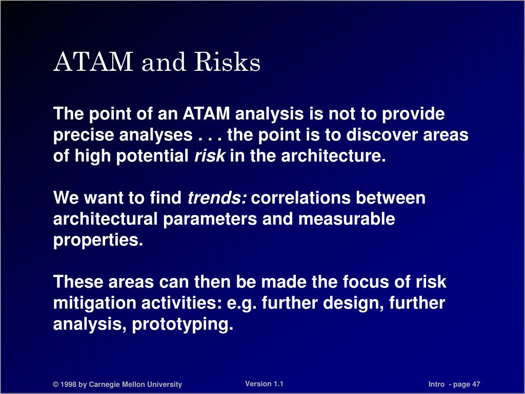 ATAM and Risks