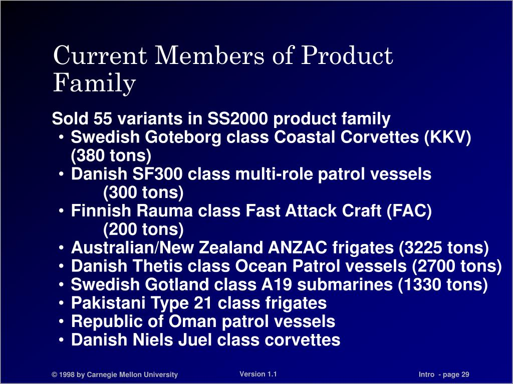 Current Members of Product Family