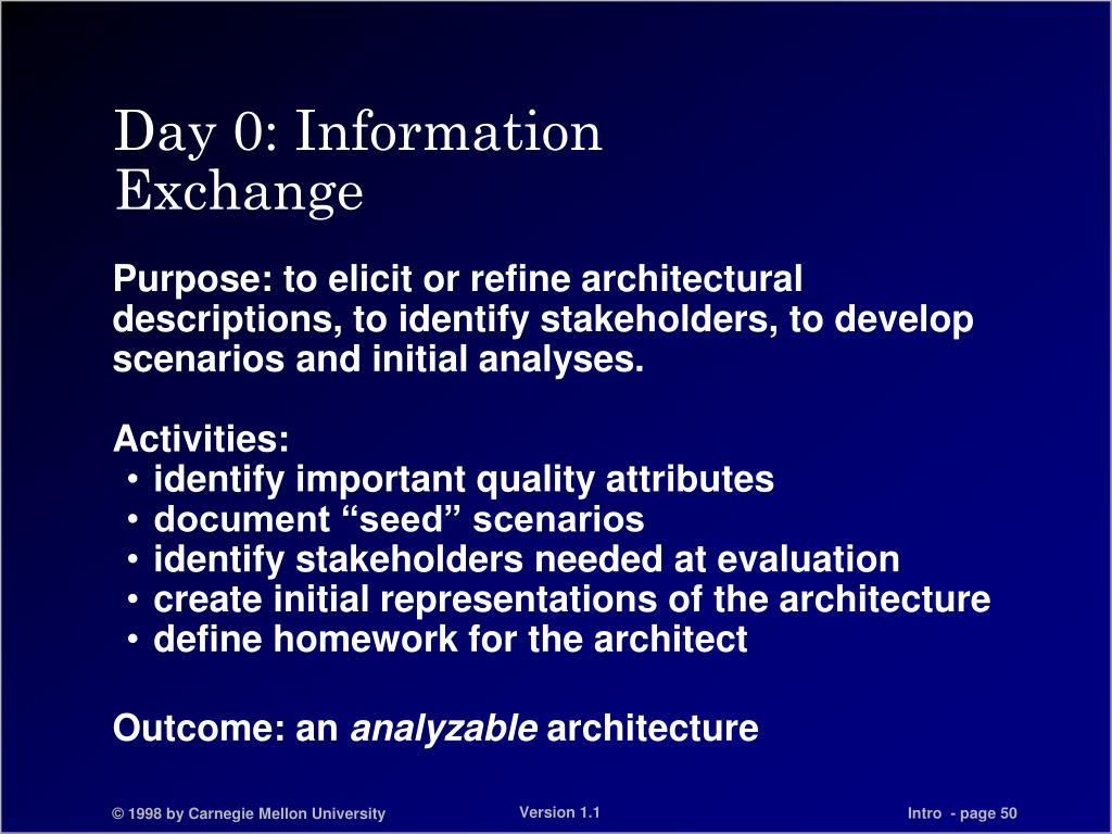 Day 0: Information
