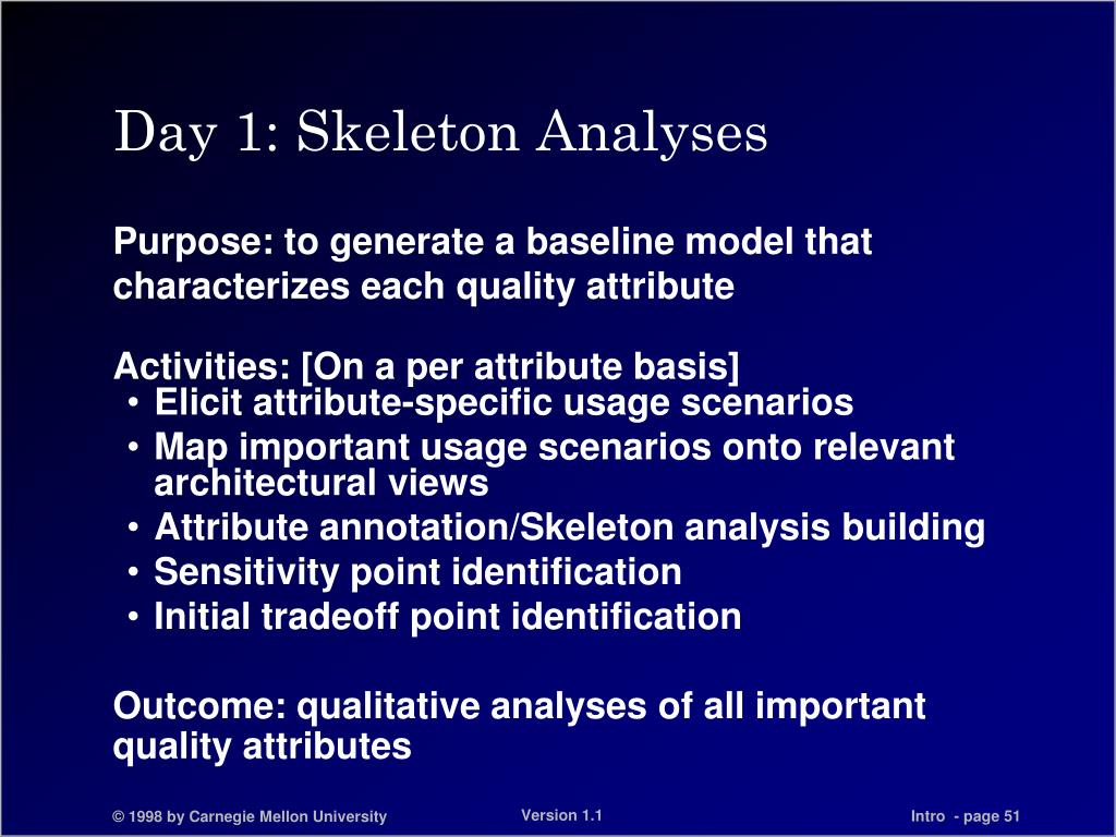 Day 1: Skeleton Analyses