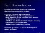 day 1 skeleton analyses
