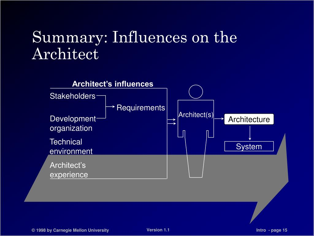 Architect's influences