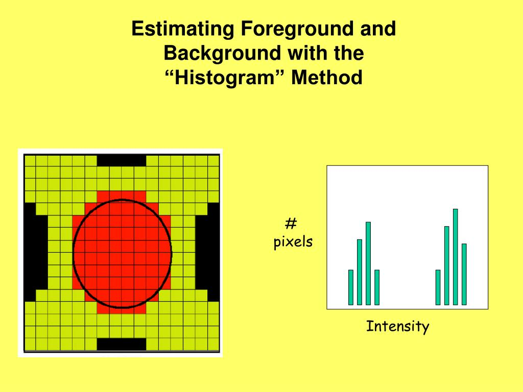 "Estimating Foreground and Background with the ""Histogram"" Method"