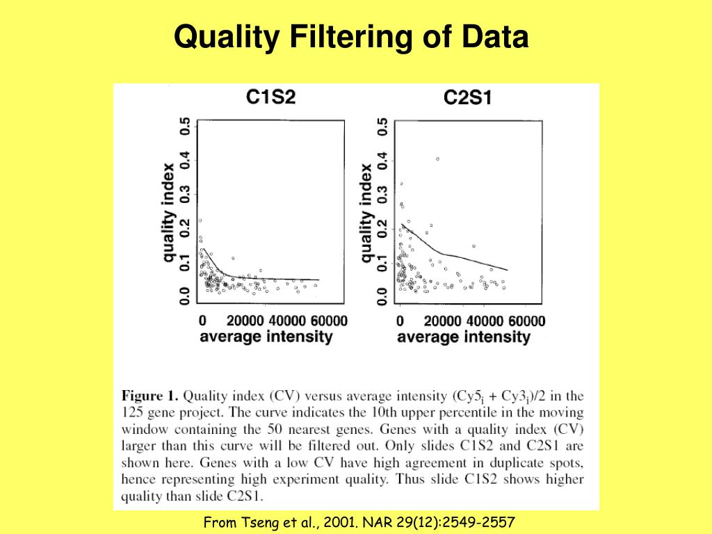 Quality Filtering of Data