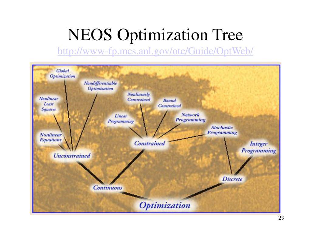 NEOS Optimization Tree