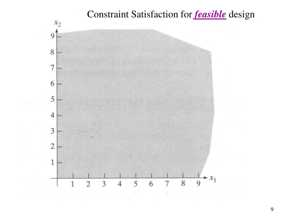 Constraint Satisfaction for