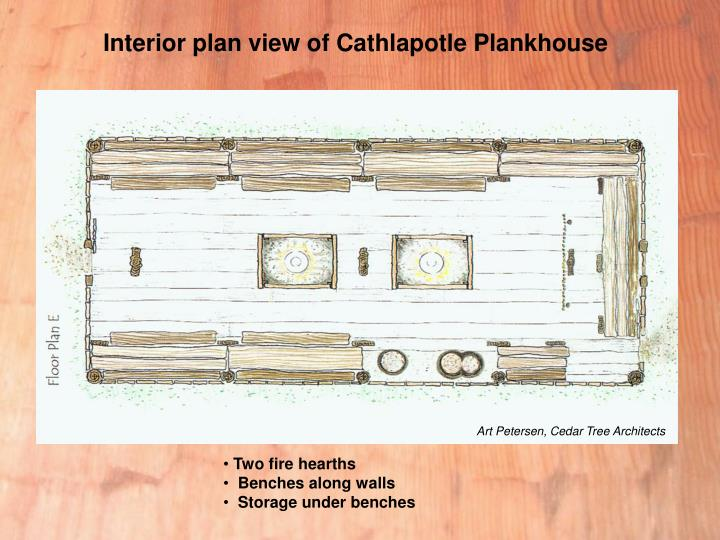Interior plan view of Cathlapotle Plankhouse