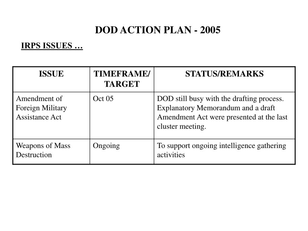 DOD ACTION PLAN - 2005