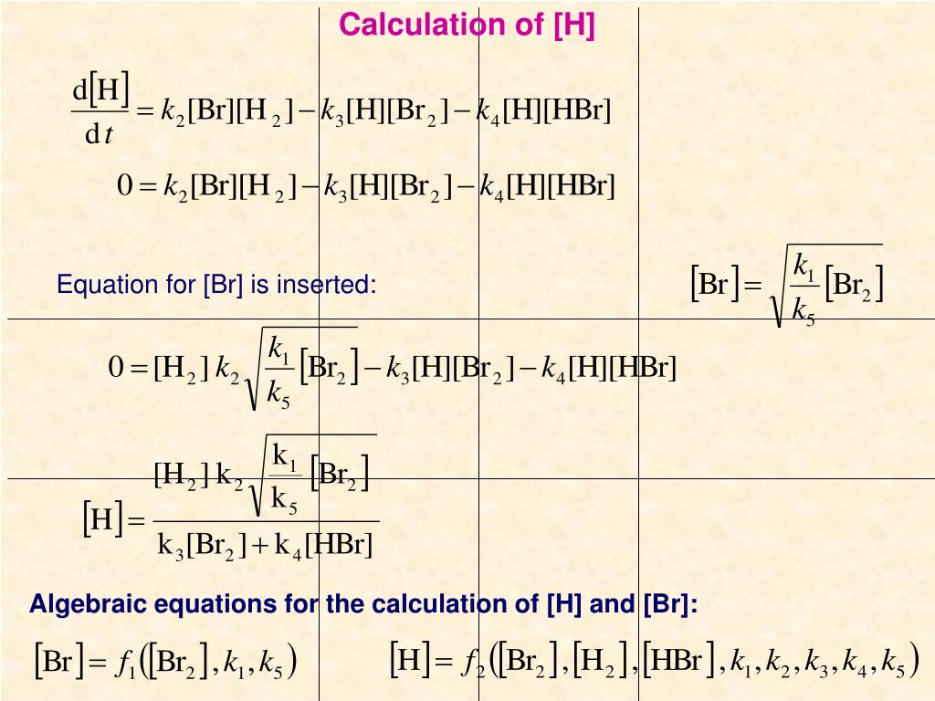 Calculation of [H]