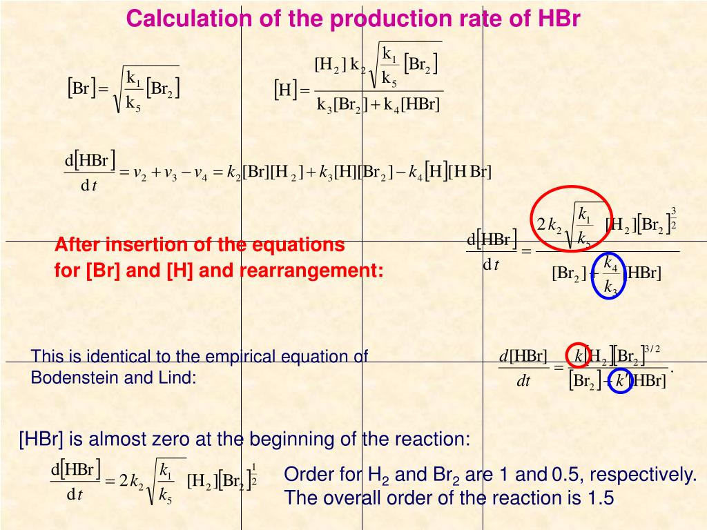 Calculation of the production rate of HBr