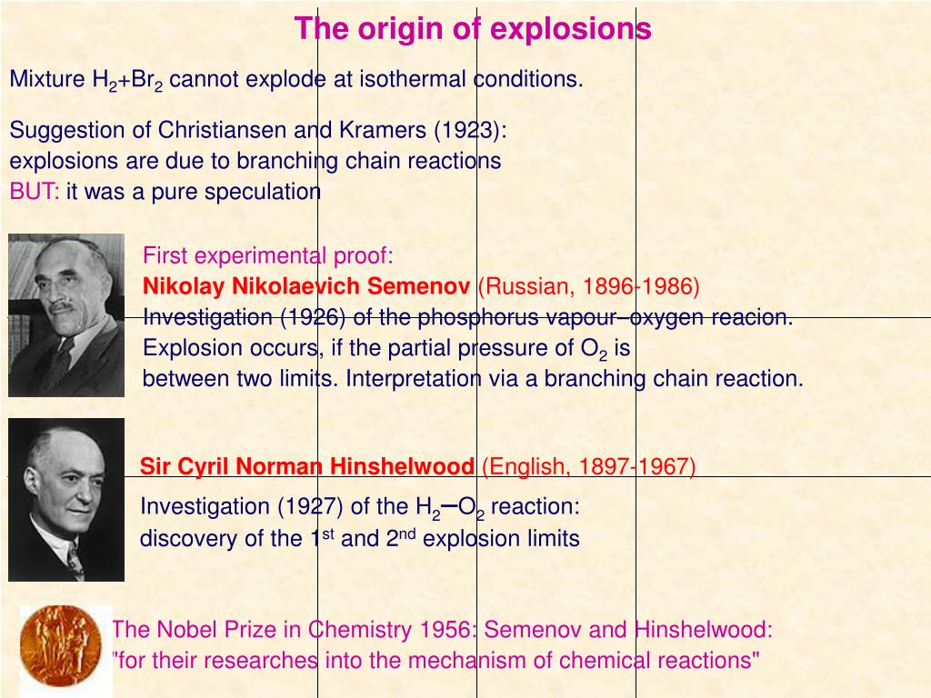 The origin of explosions