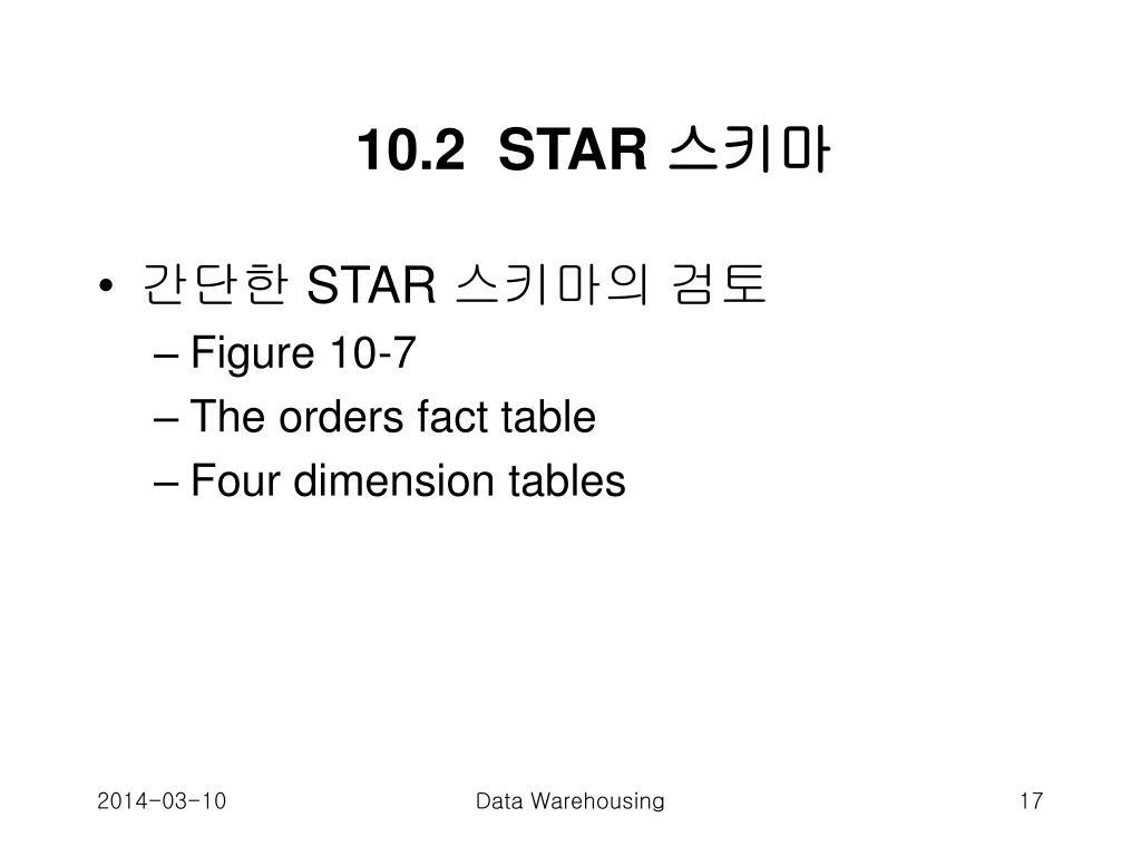 10.2  STAR
