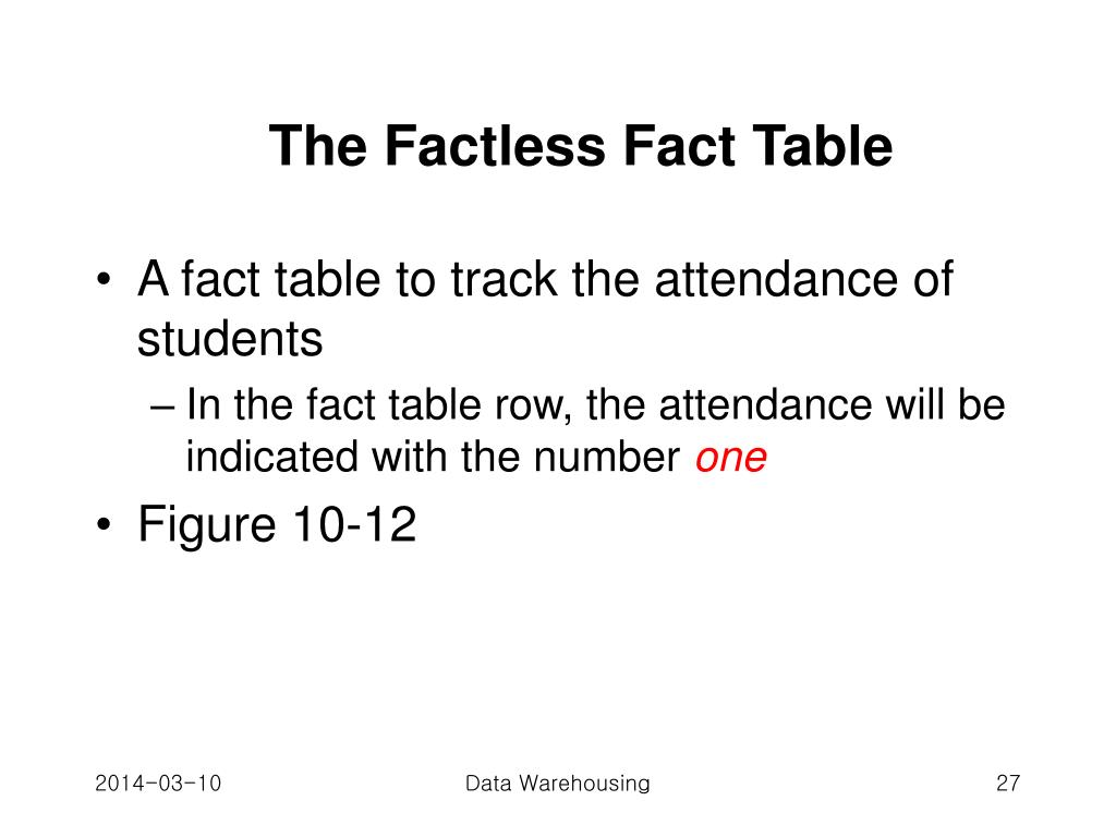 The Factless Fact Table