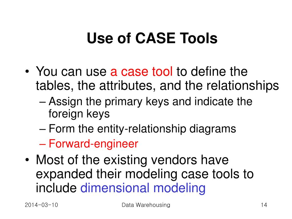 Use of CASE Tools