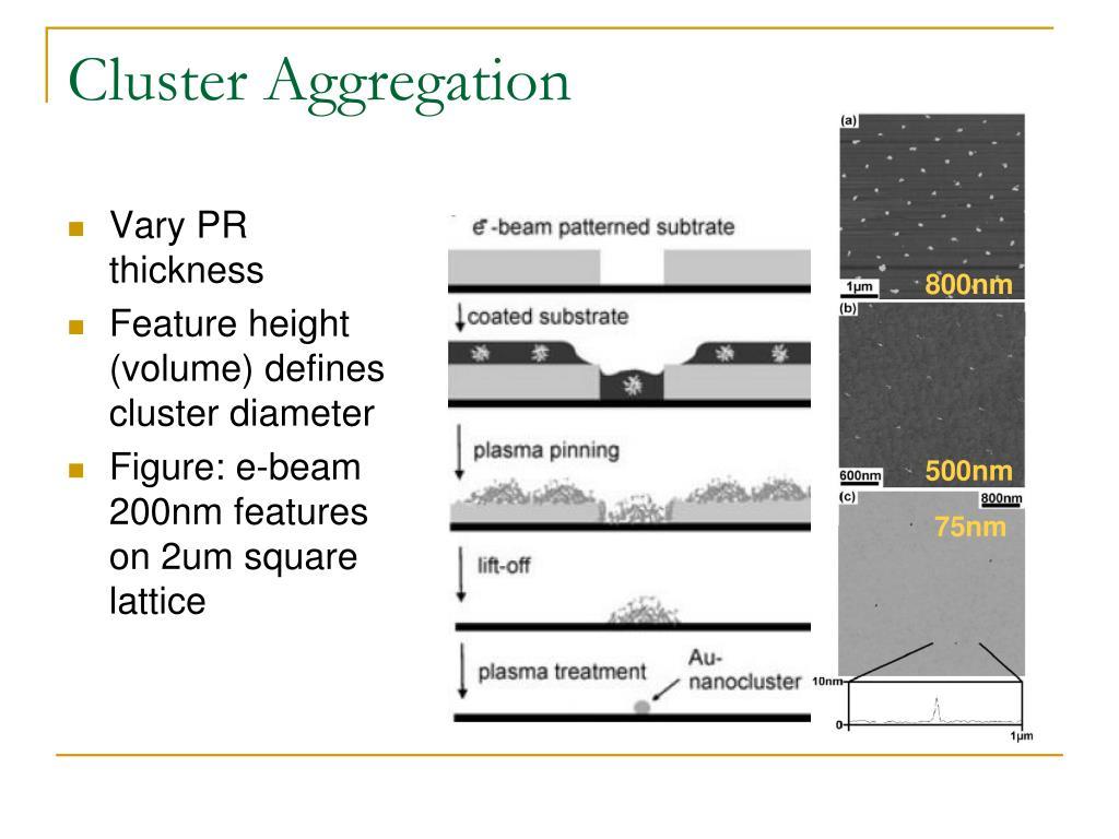 Cluster Aggregation