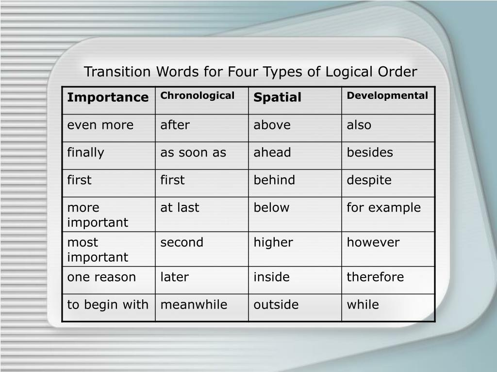 Transition Words for Four Types of Logical Order