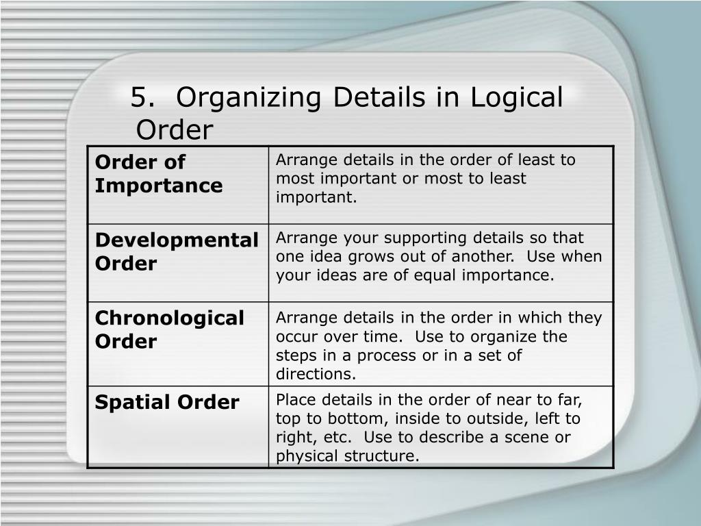 5.  Organizing Details in Logical Order