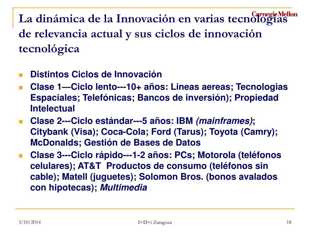 La dinámica de la Innovación en varias tecnologías de relevancia actual y sus ciclos de innovación tecnológica
