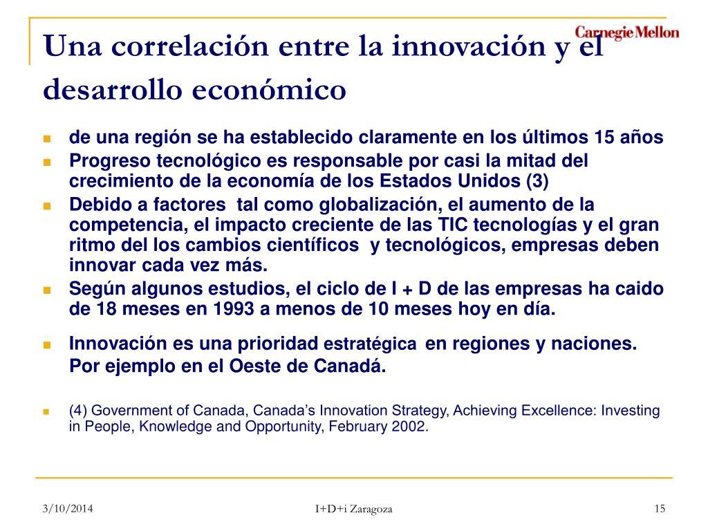Una correlación entre la innovación y el desarrollo económico