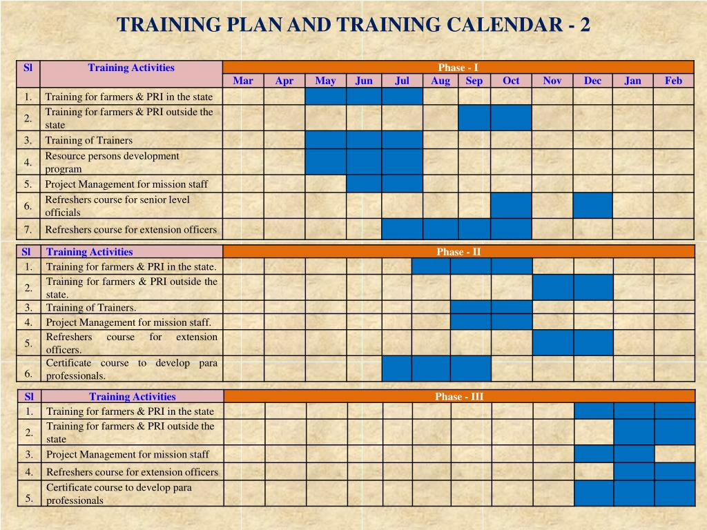 TRAINING PLAN AND TRAINING CALENDAR - 2