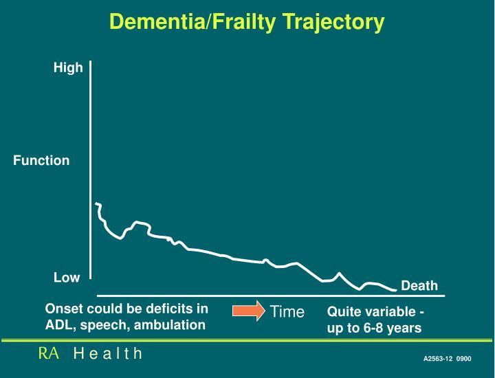 Dementia/Frailty Trajectory