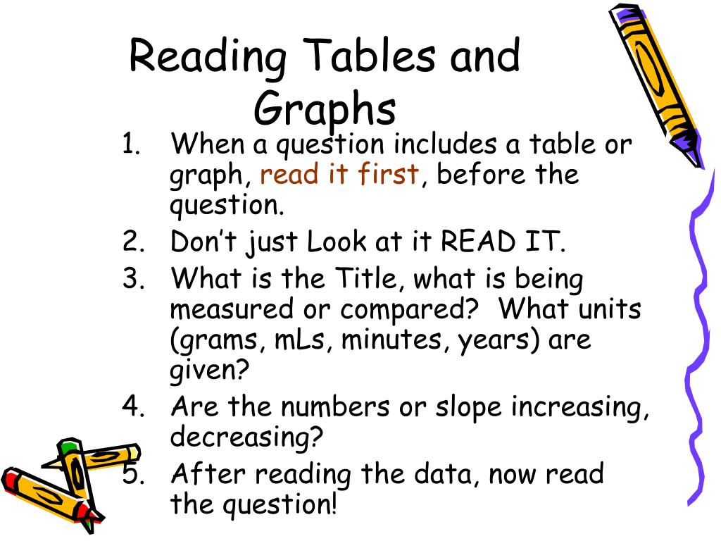Reading Tables and Graphs