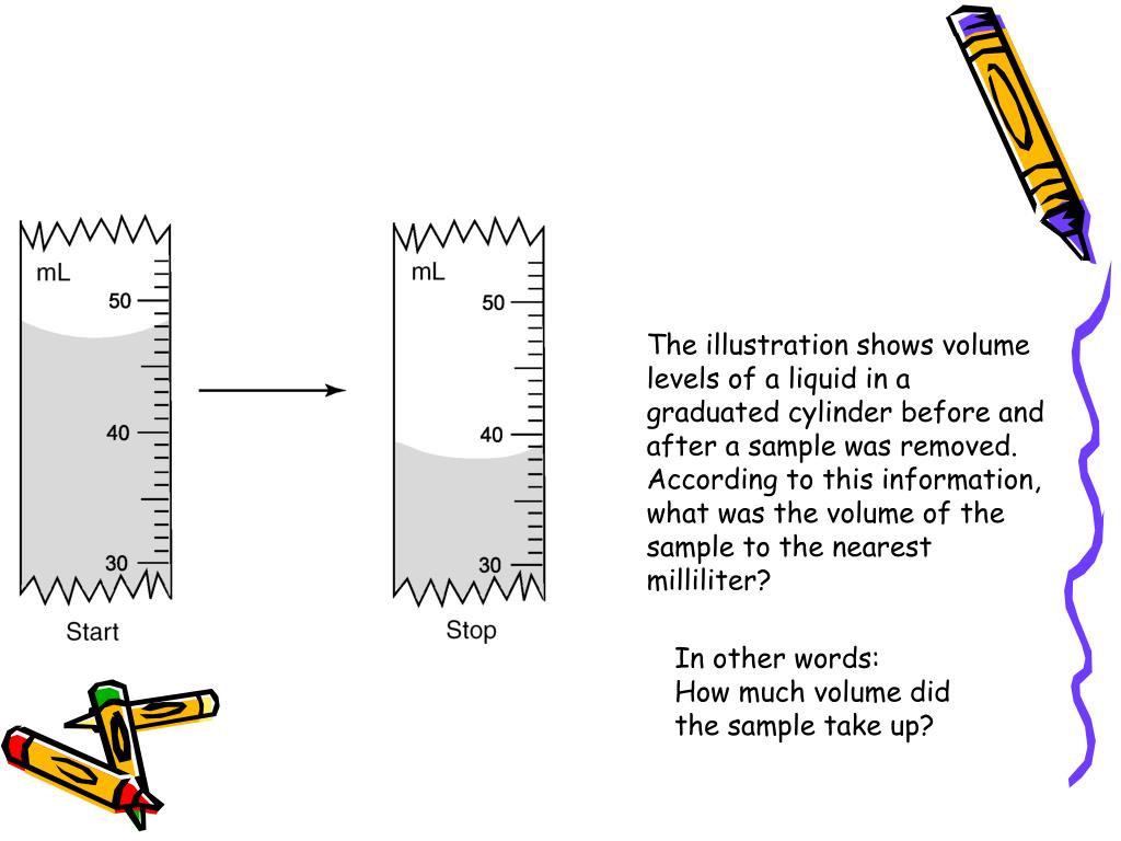 The illustration shows volume levels of a liquid in a  graduated cylinder before and after a sample was removed. According to this information, what was the volume of the sample to the nearest milliliter?