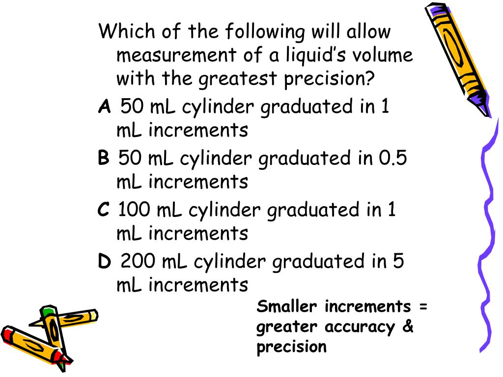 Which of the following will allow measurement of a liquid's volume with the greatest precision?