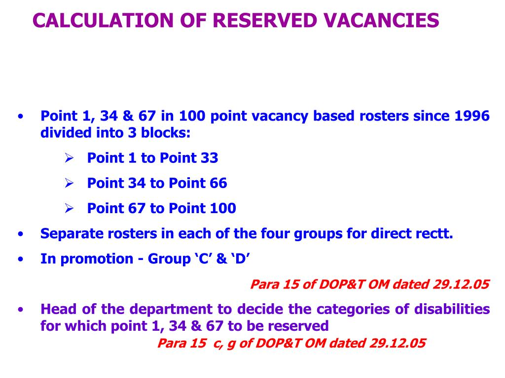 CALCULATION OF RESERVED VACANCIES
