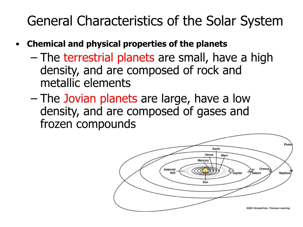 a description of the planet and solar system The solar system is the assembly formed by the sun, eight planets (mercury, venus, earth, mars, jupiter, saturn, uranus & neptune), their moons and other minor planets.