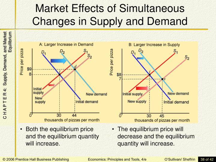 The equilibrium price will decrease and the equilibrium quantity will increase.