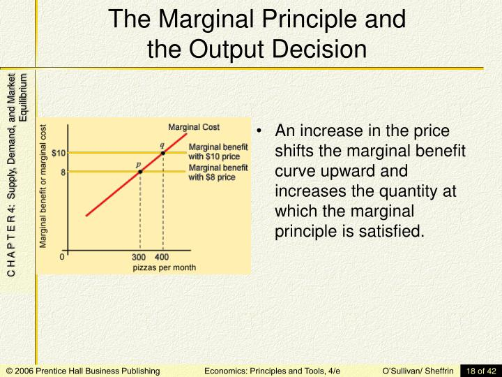 The Marginal Principle and
