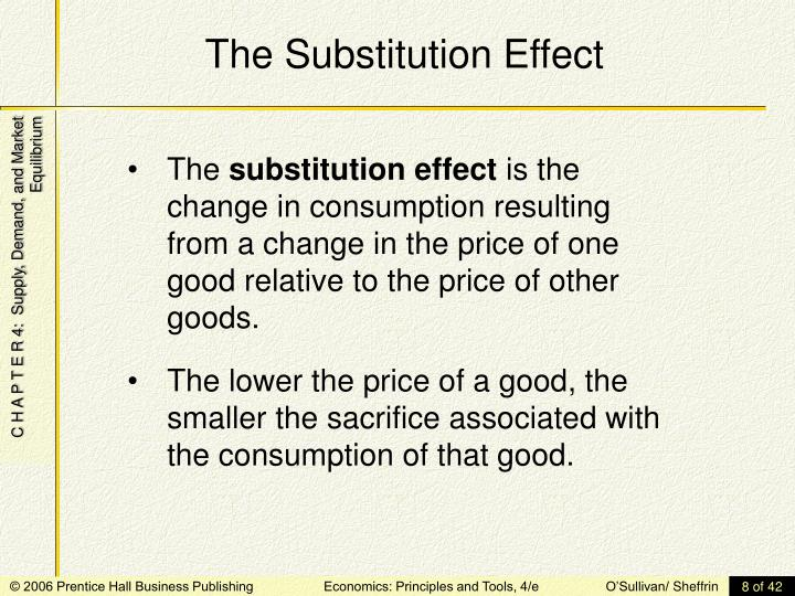 The Substitution Effect