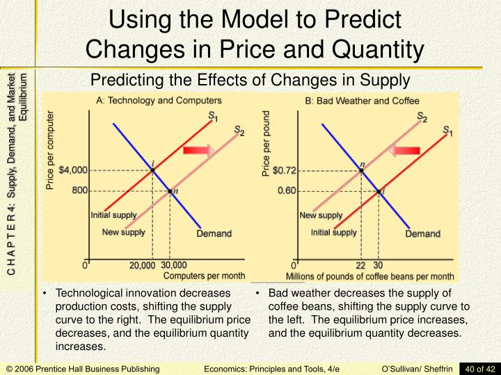 Using the Model to Predict