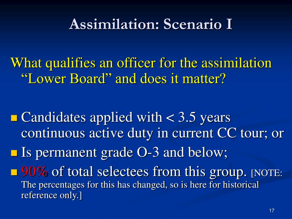 Assimilation: Scenario I
