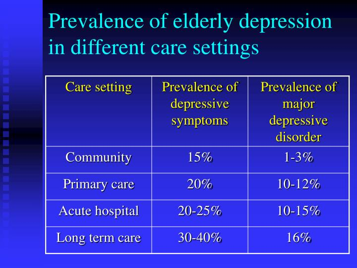 Prevalence of elderly depression in different care settings l.jpg